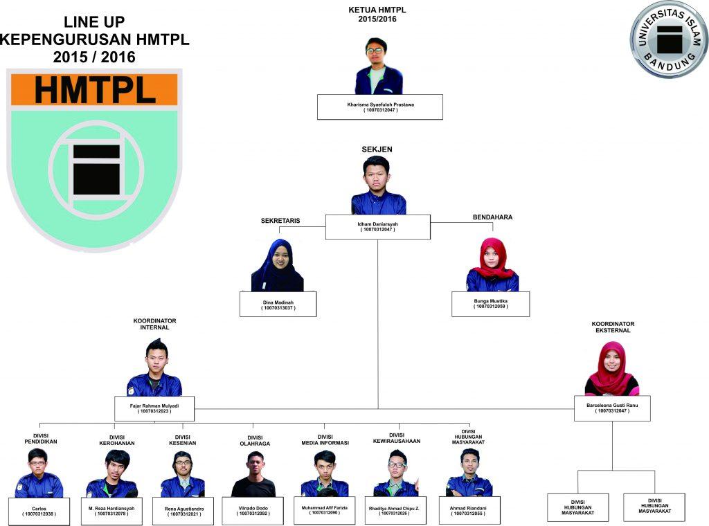 Line-Up HMTPL 2015-2016